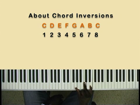 Lesson 19 – Chord Inversions