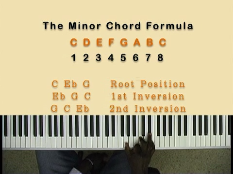 Lesson 20 – How to Play Minor Chords