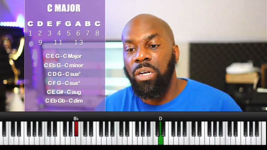 #2 – Using Melody within the Progression